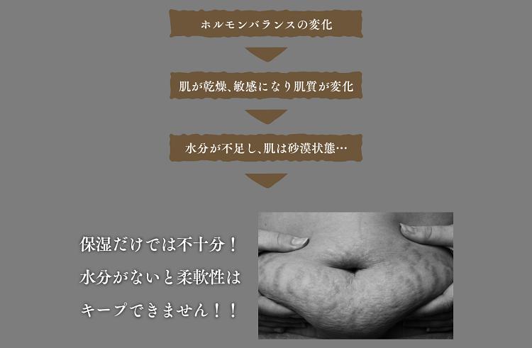 妊娠中の肌変化