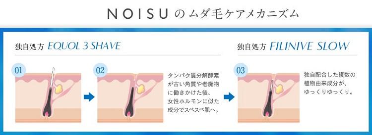 noisuのムダ毛ケアメカニズム